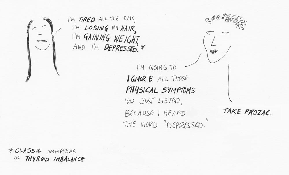 thyroidsmaller